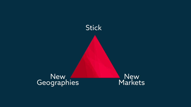 Energy Trilemma